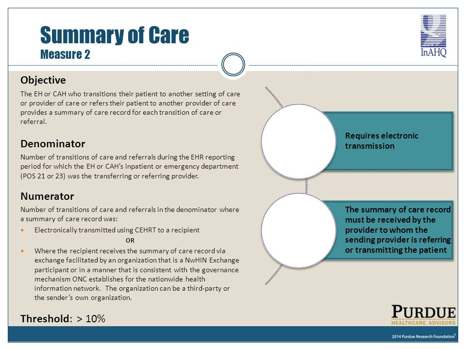Summary of Care Measure 2