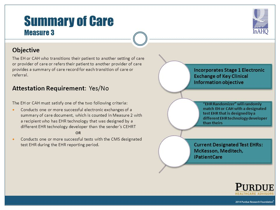 Summary of Care Measure 3