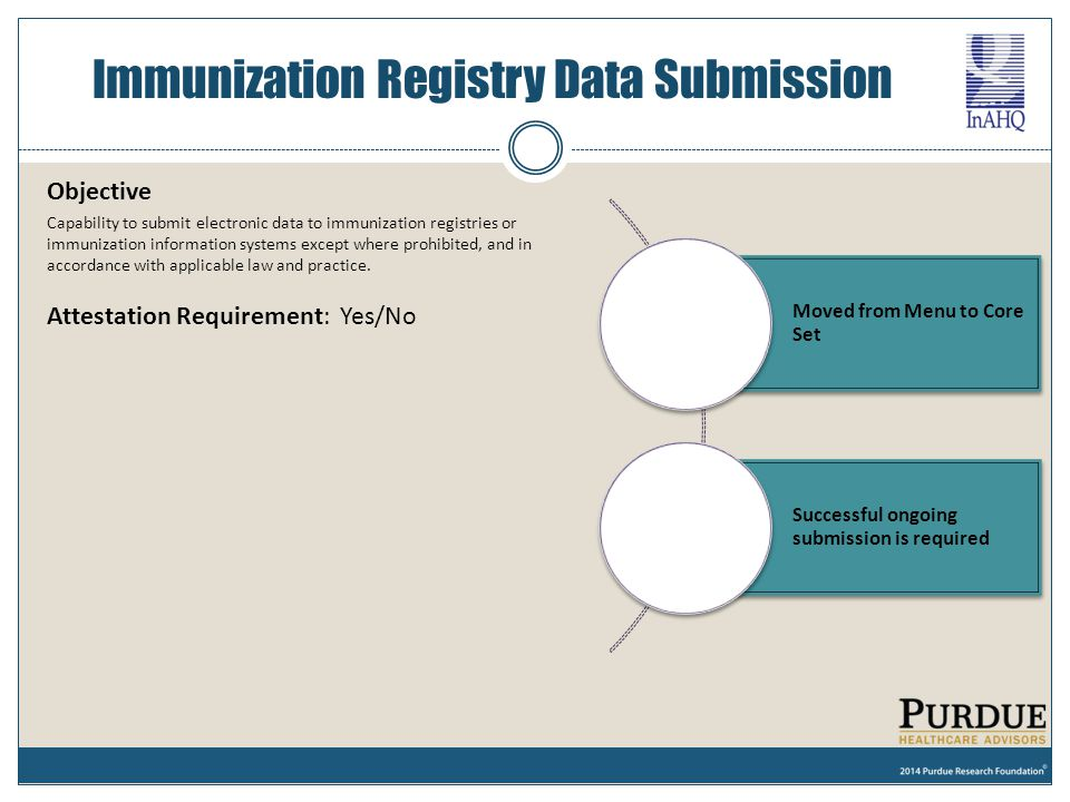 Immunization Registry Data Submission