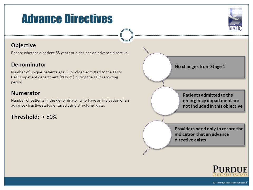 Advance Directives Objective Denominator Numerator Threshold: > 50%