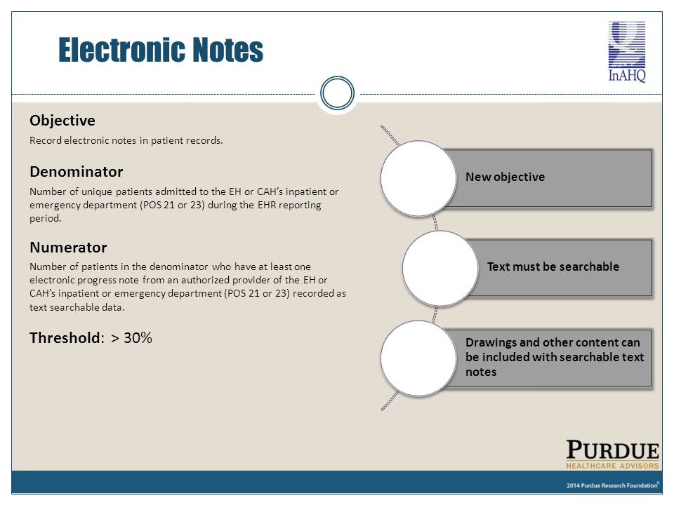 Electronic Notes Objective Denominator Numerator Threshold: > 30%