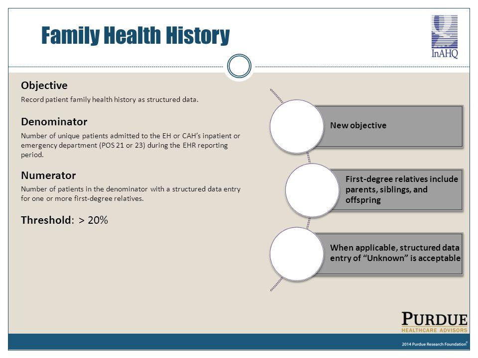 Family Health History Objective Denominator Numerator