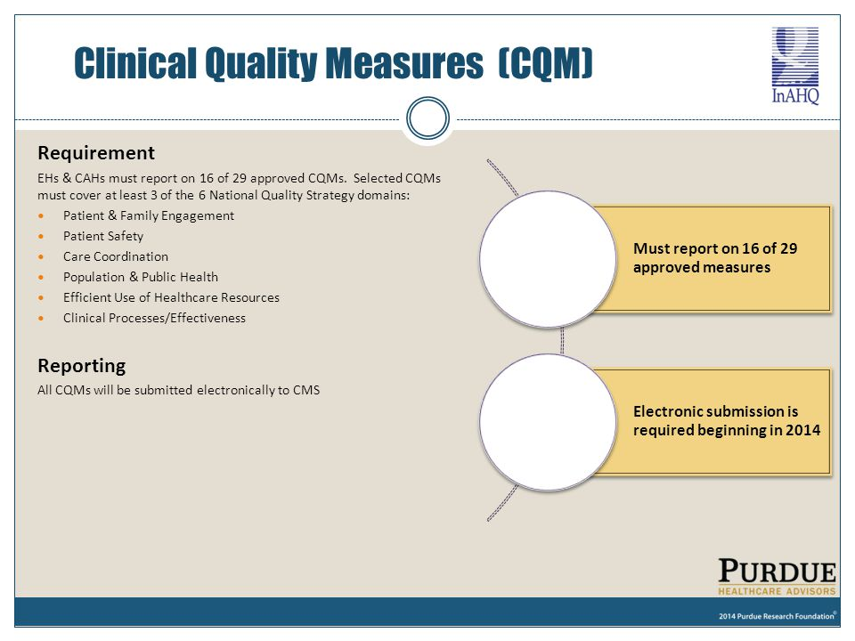 Clinical Quality Measures (CQM)