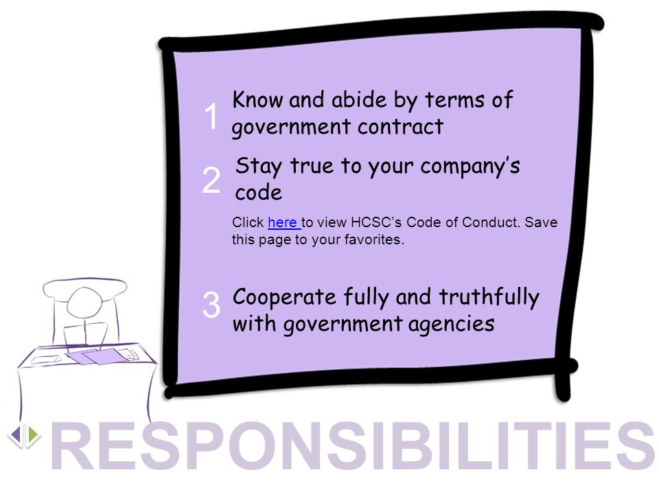 RESPONSIBILITIES 1 2 3 Know and abide by terms of government contract