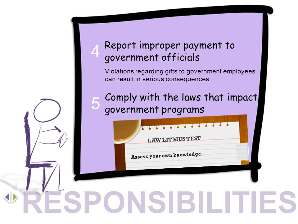 RESPONSIBILITIES 4 5 Report improper payment to government officials