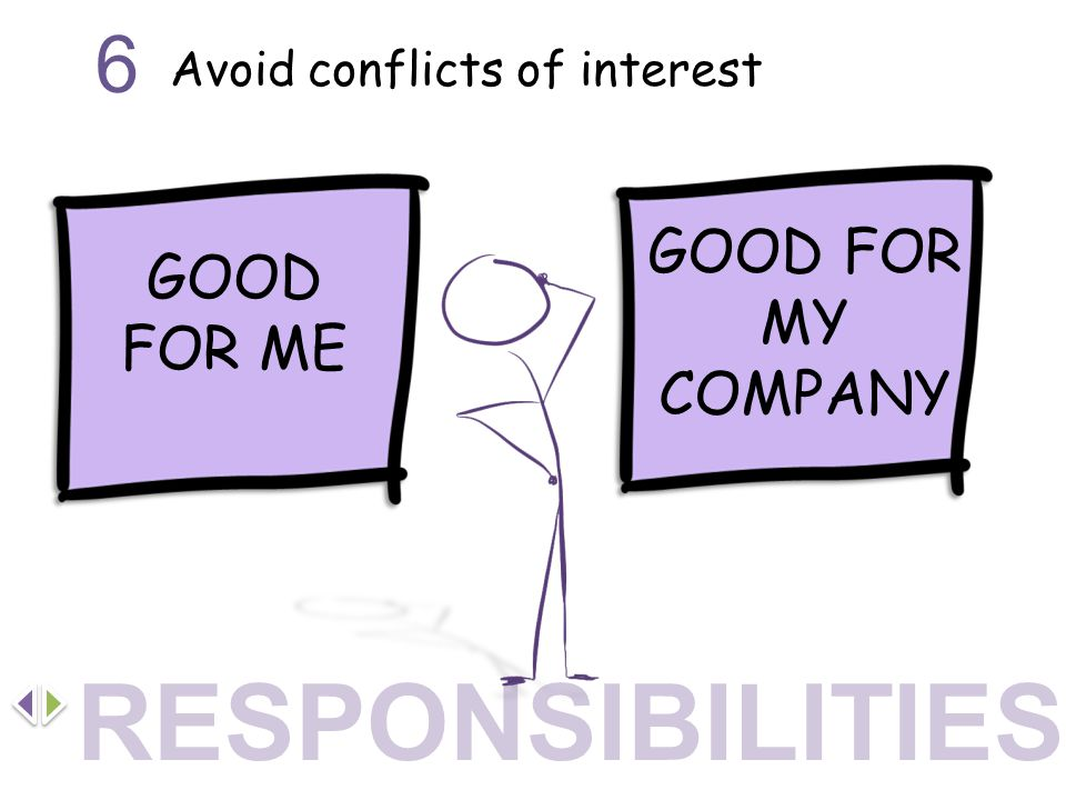 RESPONSIBILITIES 6 GOOD FOR MY COMPANY GOOD FOR ME