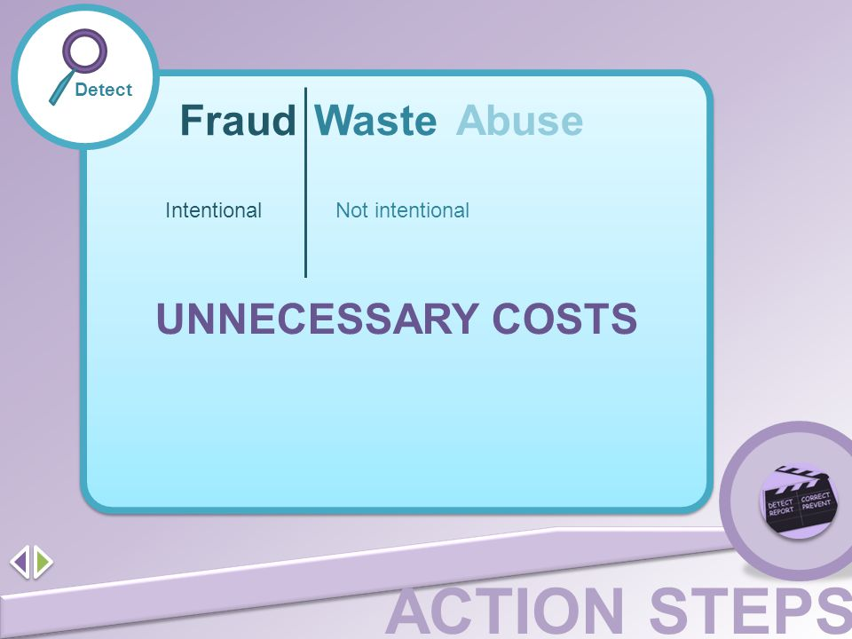 Fraud Waste Abuse UNNECESSARY COSTS Intentional Not intentional Detect