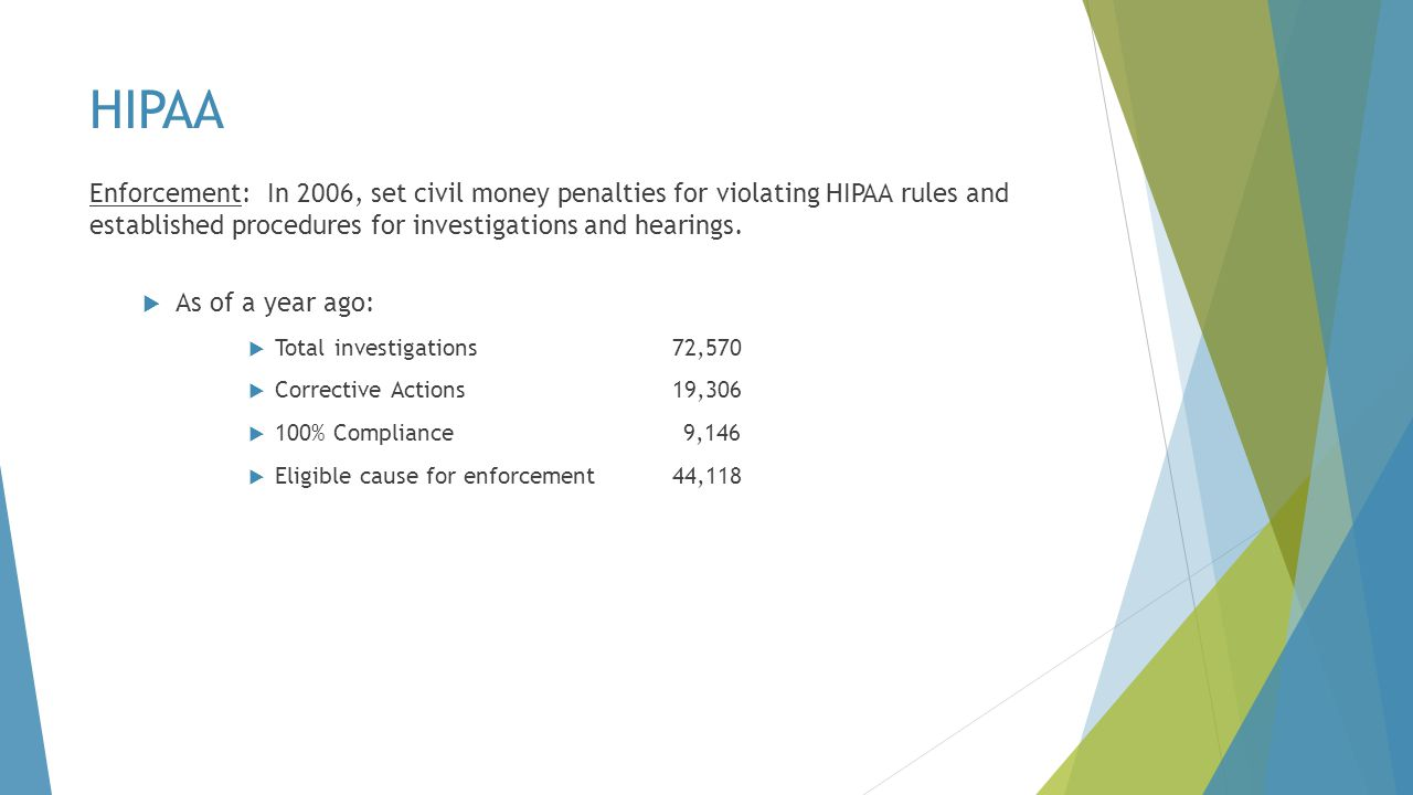 HIPAA Enforcement: In 2006, set civil money penalties for violating HIPAA rules and established procedures for investigations and hearings.
