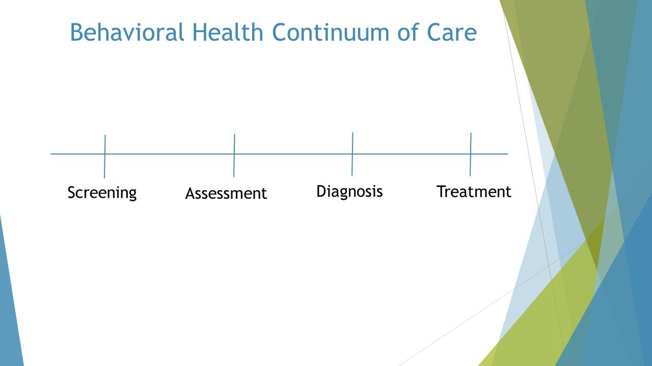 [PDF] Behavioral Medicine in Primary Care: A Practical ...