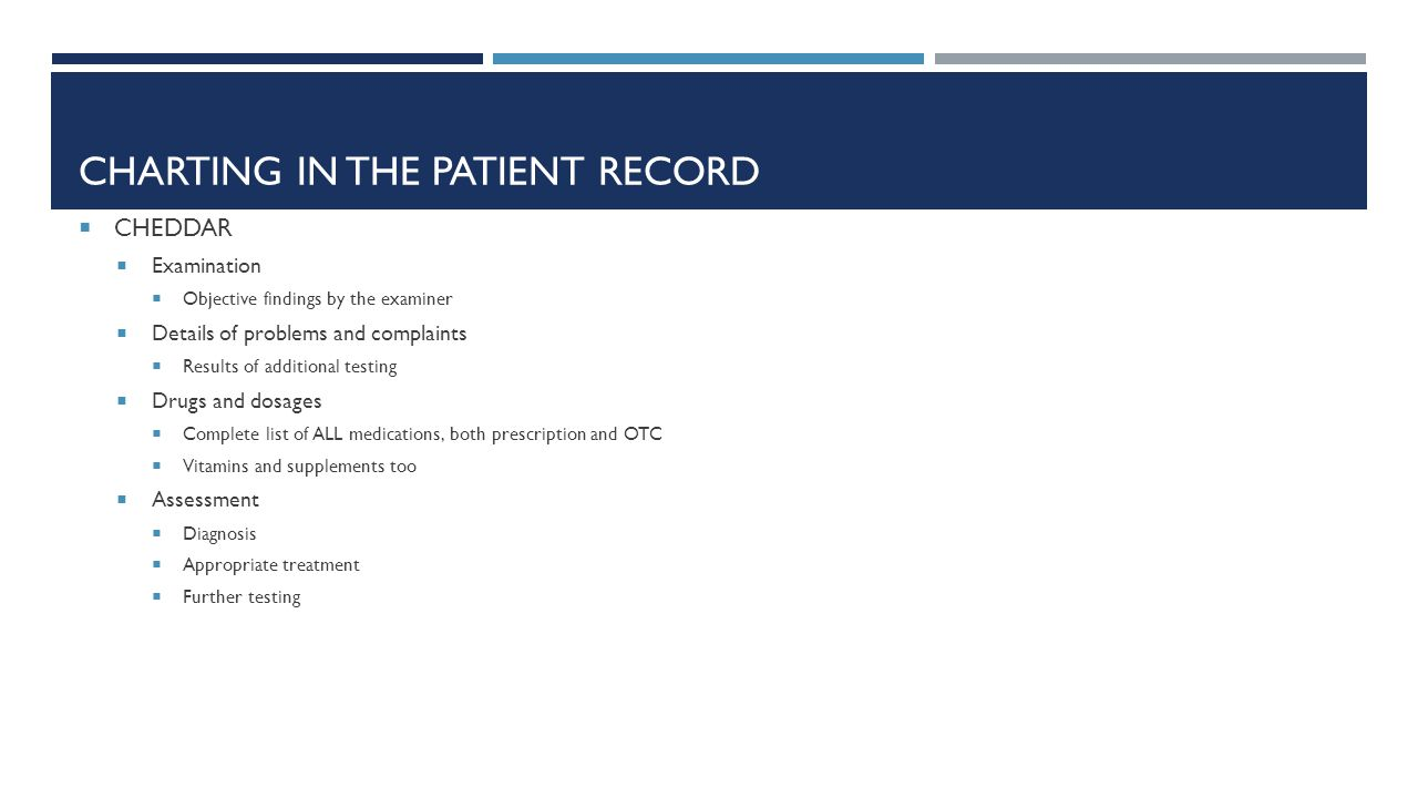 Charting in the patient record