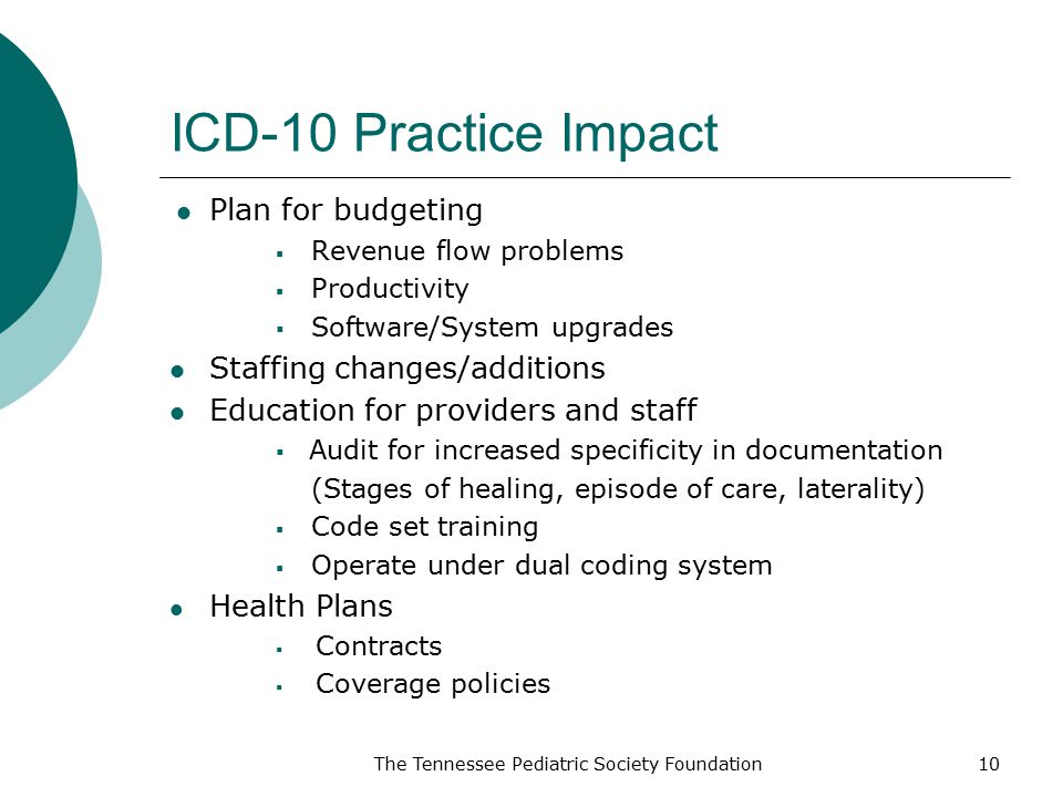 ICD-10 Practice Impact Plan for budgeting Staffing changes/additions