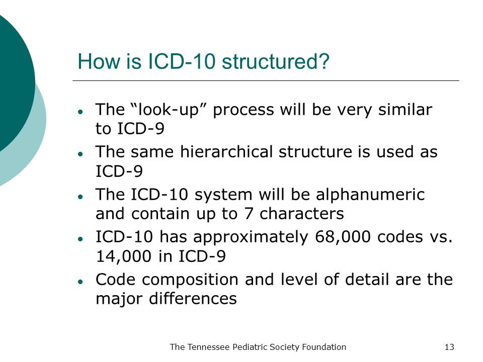 How is ICD-10 structured The look-up process will be very similar to ICD-9. The same hierarchical structure is used as ICD-9.