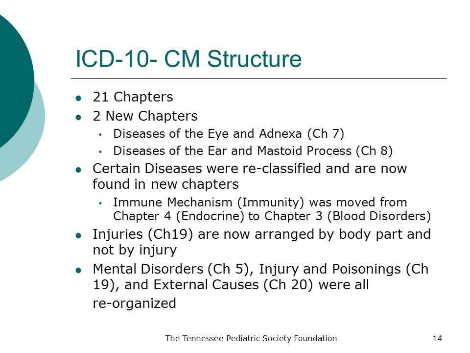 ICD-10- CM Structure 21 Chapters 2 New Chapters