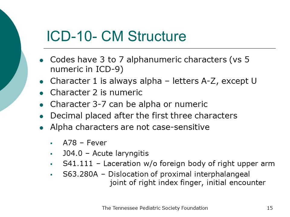 ICD-10- CM Structure Codes have 3 to 7 alphanumeric characters (vs 5 numeric in ICD-9) Character 1 is always alpha – letters A-Z, except U.