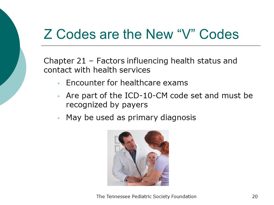 Z Codes are the New V Codes