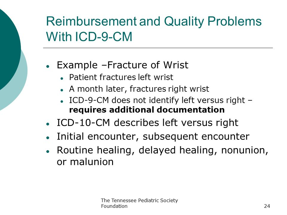 Reimbursement and Quality Problems With ICD-9-CM