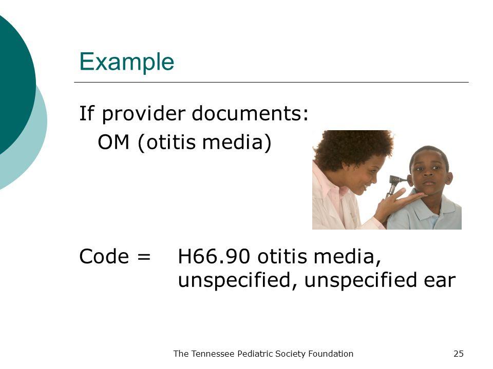 Example If provider documents: OM (otitis media) Code = H66.90 otitis media, unspecified, unspecified ear
