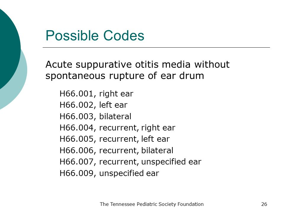 Possible Codes Acute suppurative otitis media without spontaneous rupture of ear drum. H66.001, right ear.