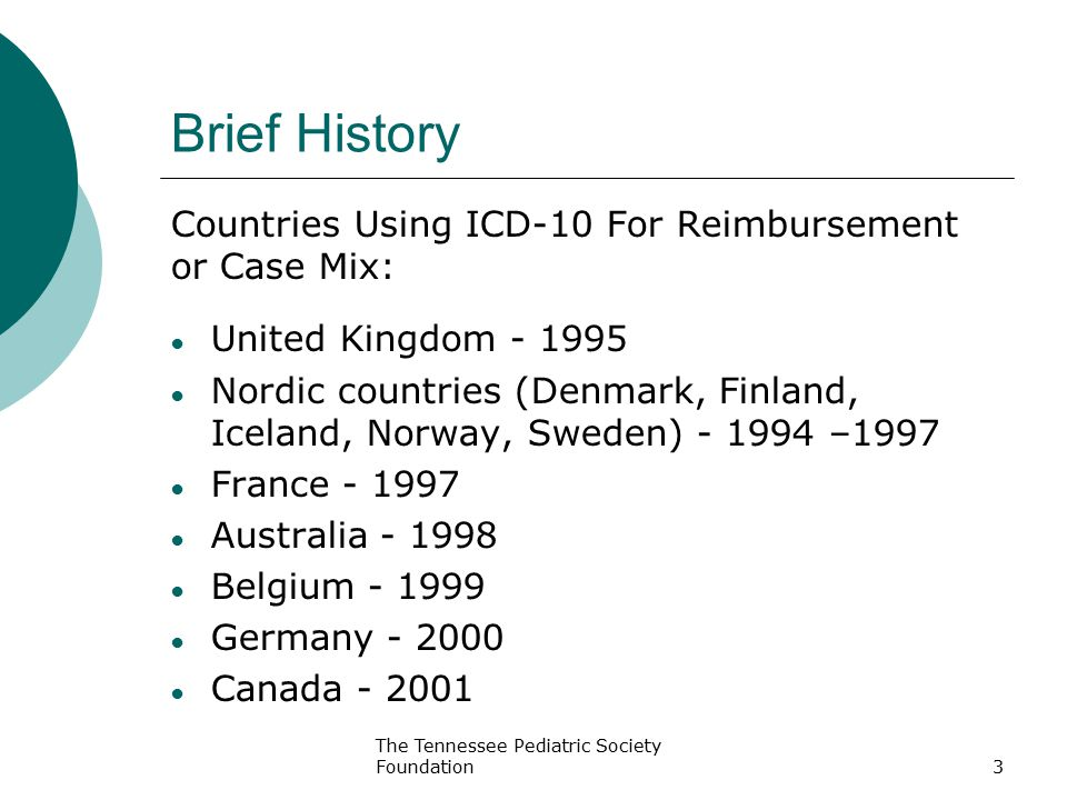 Brief History Countries Using ICD-10 For Reimbursement or Case Mix: