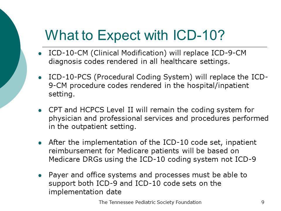 What to Expect with ICD-10