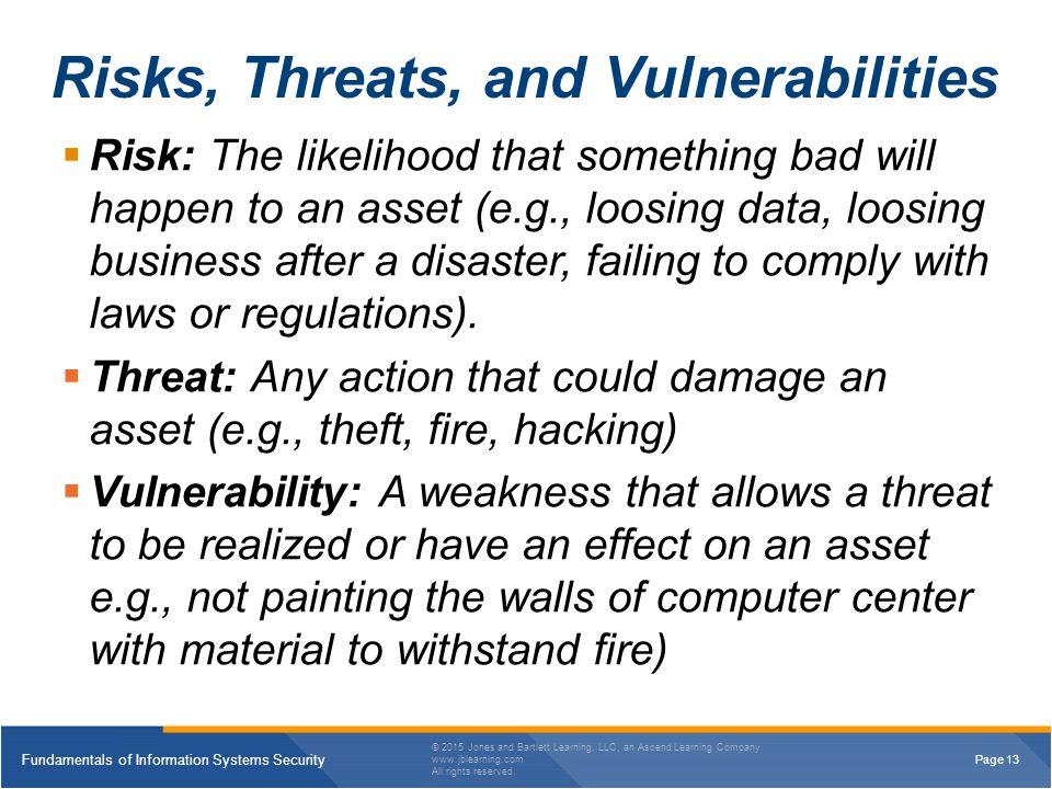 Risks, Threats, and Vulnerabilities