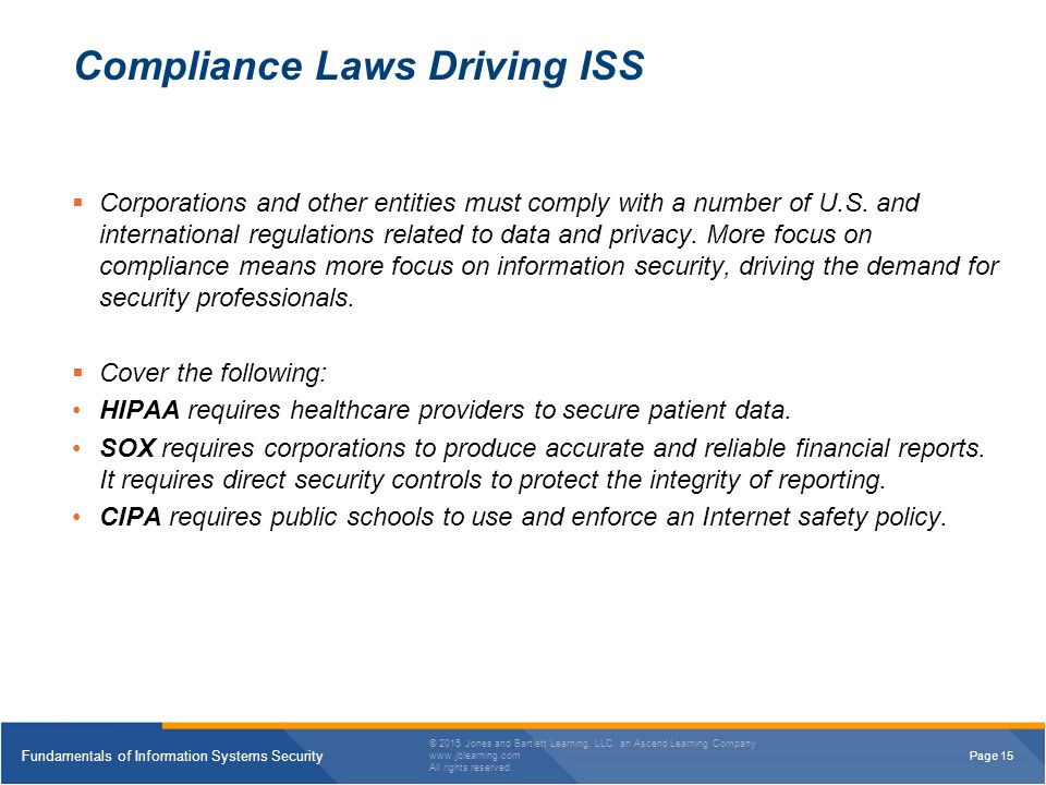 Compliance Laws Driving ISS
