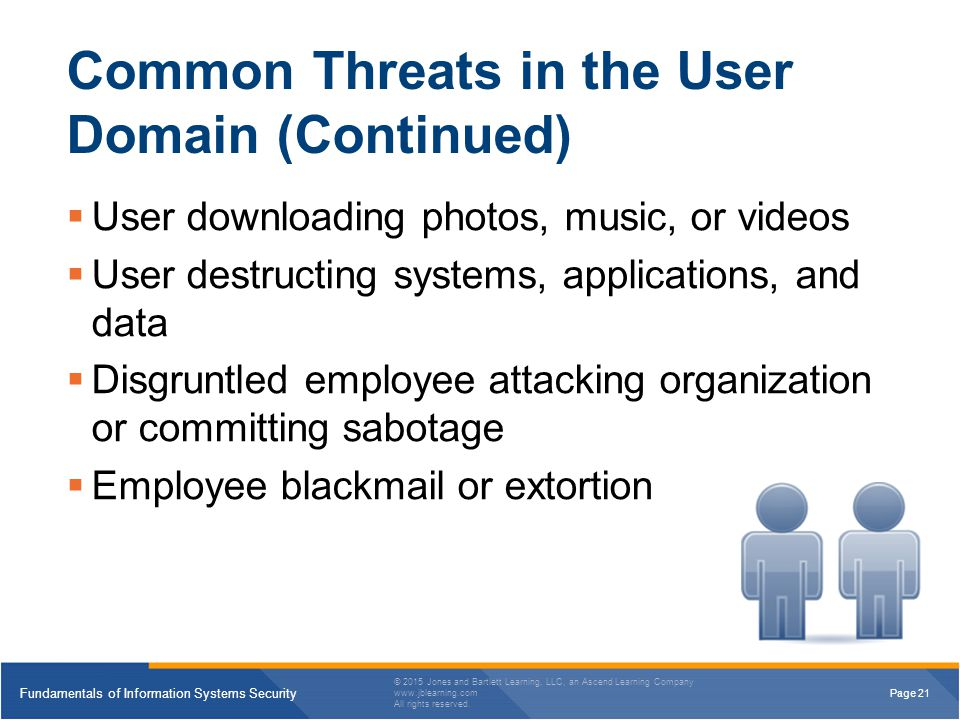 Common Threats in the User Domain (Continued)