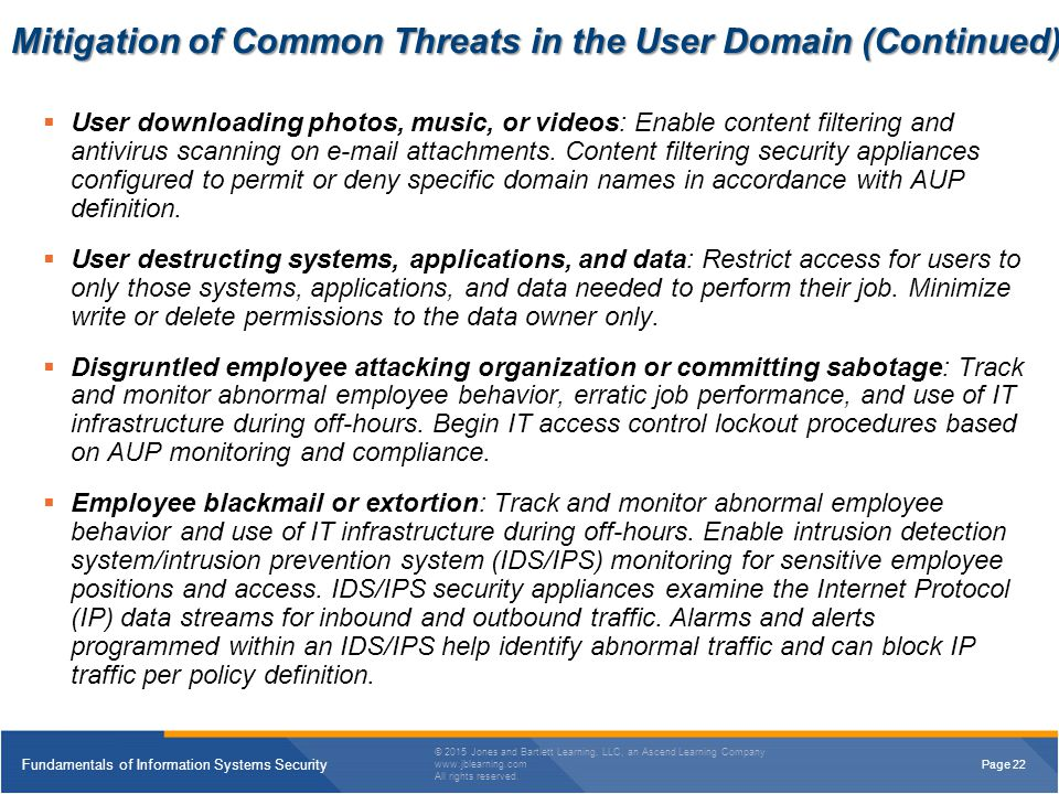 Mitigation of Common Threats in the User Domain (Continued)
