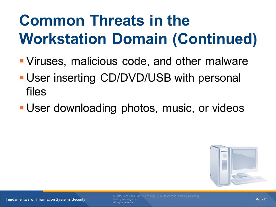 Common Threats in the Workstation Domain (Continued)