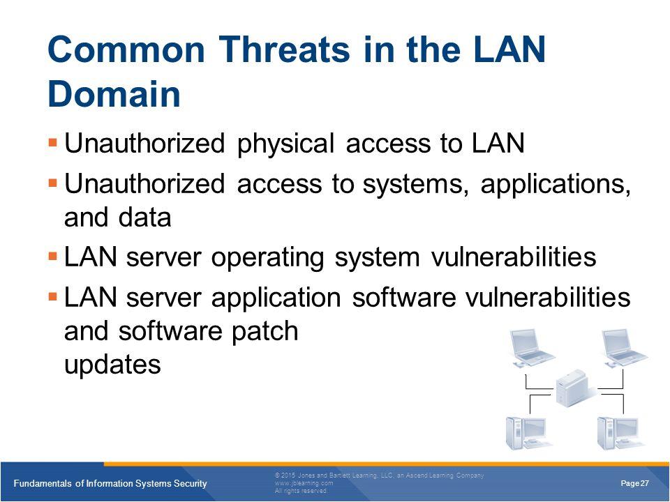 Common Threats in the LAN Domain