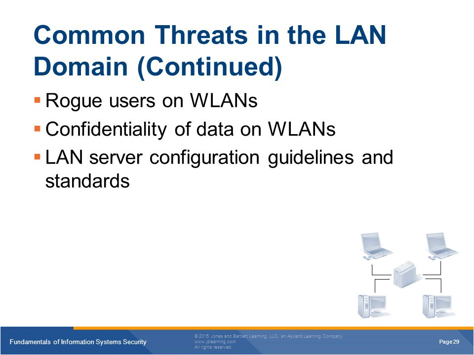 Common Threats in the LAN Domain (Continued)