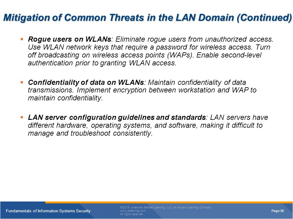 Mitigation of Common Threats in the LAN Domain (Continued)