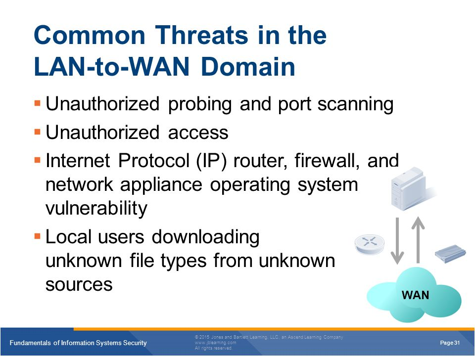 Common Threats in the LAN-to-WAN Domain