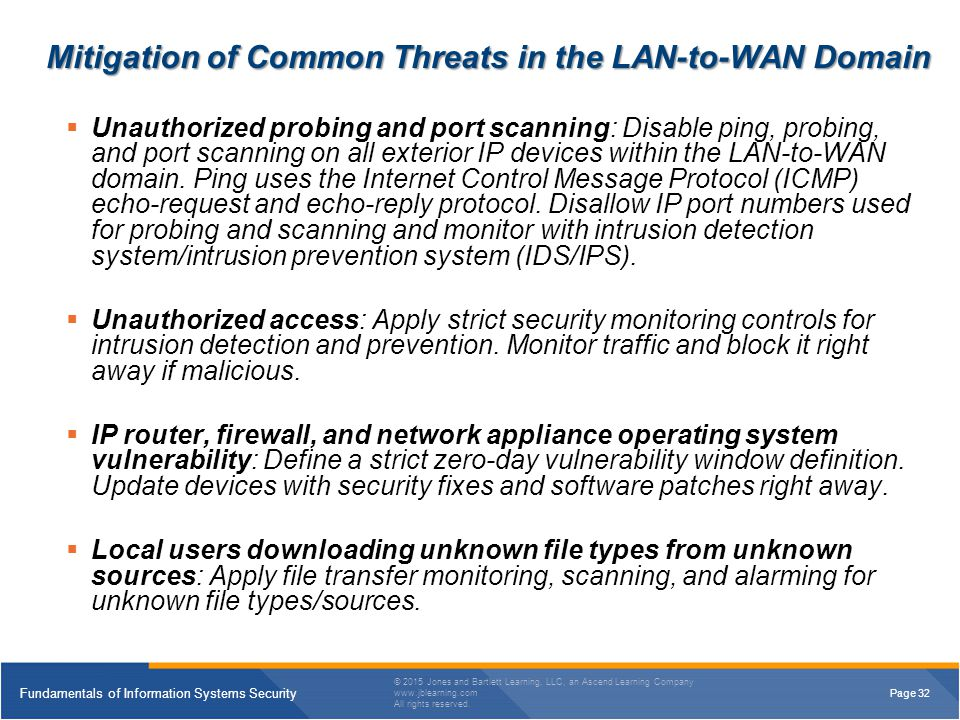 Mitigation of Common Threats in the LAN-to-WAN Domain