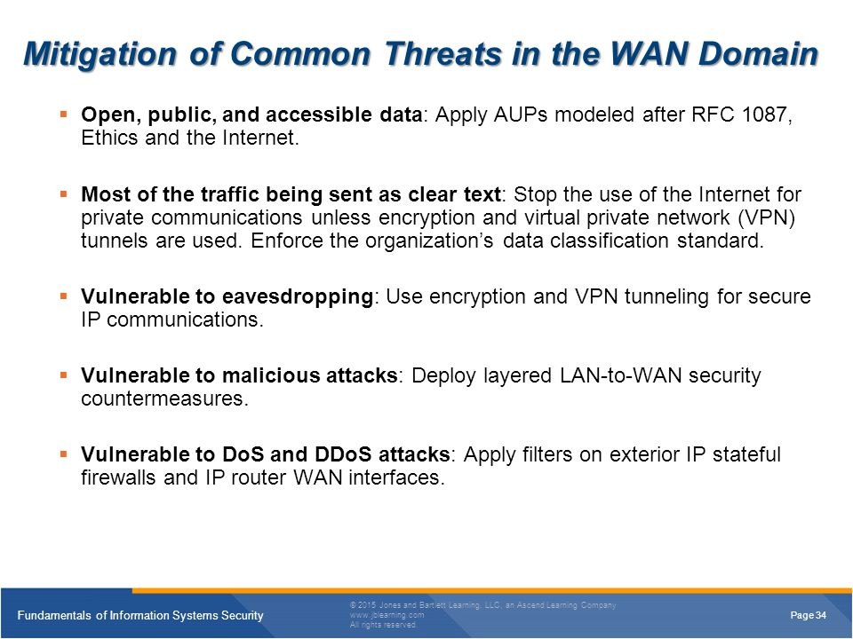 Mitigation of Common Threats in the WAN Domain