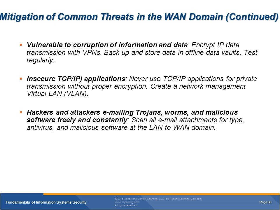 Mitigation of Common Threats in the WAN Domain (Continued)