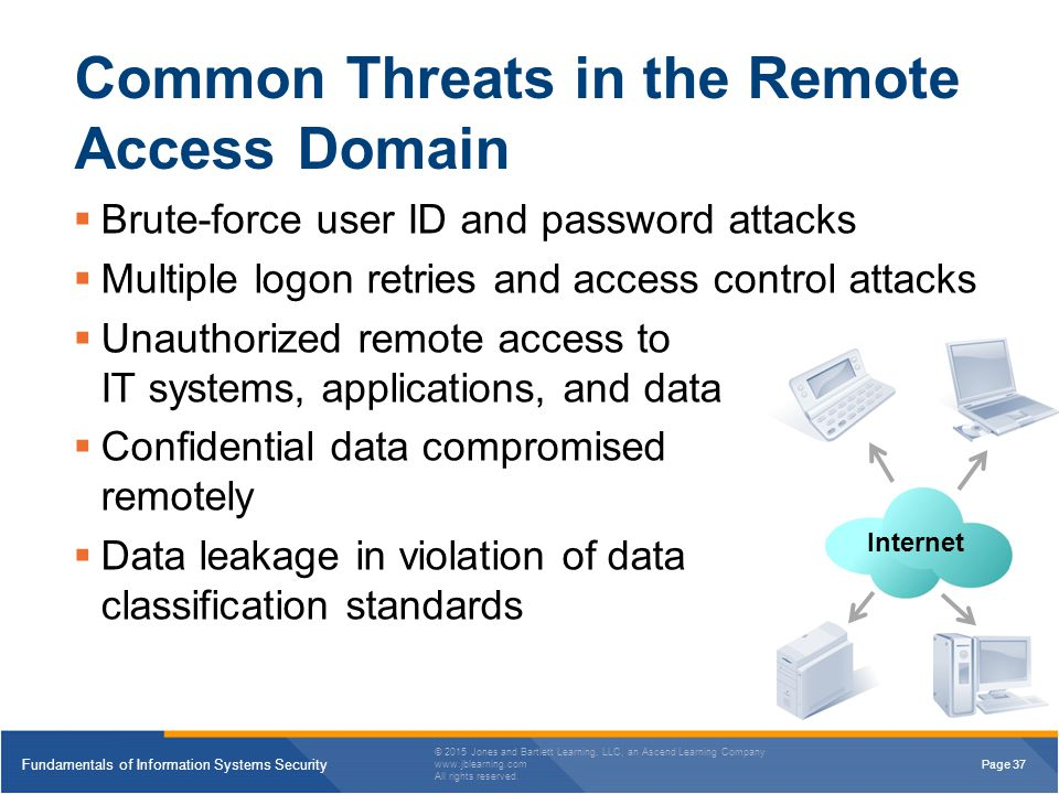 Common Threats in the Remote Access Domain