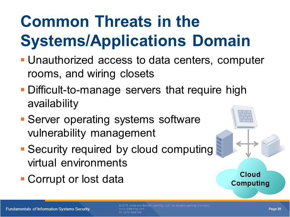 Common Threats in the Systems/Applications Domain