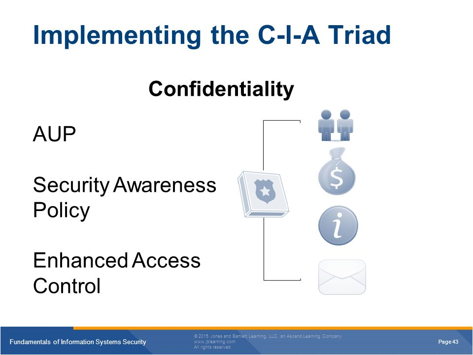 Implementing the C-I-A Triad