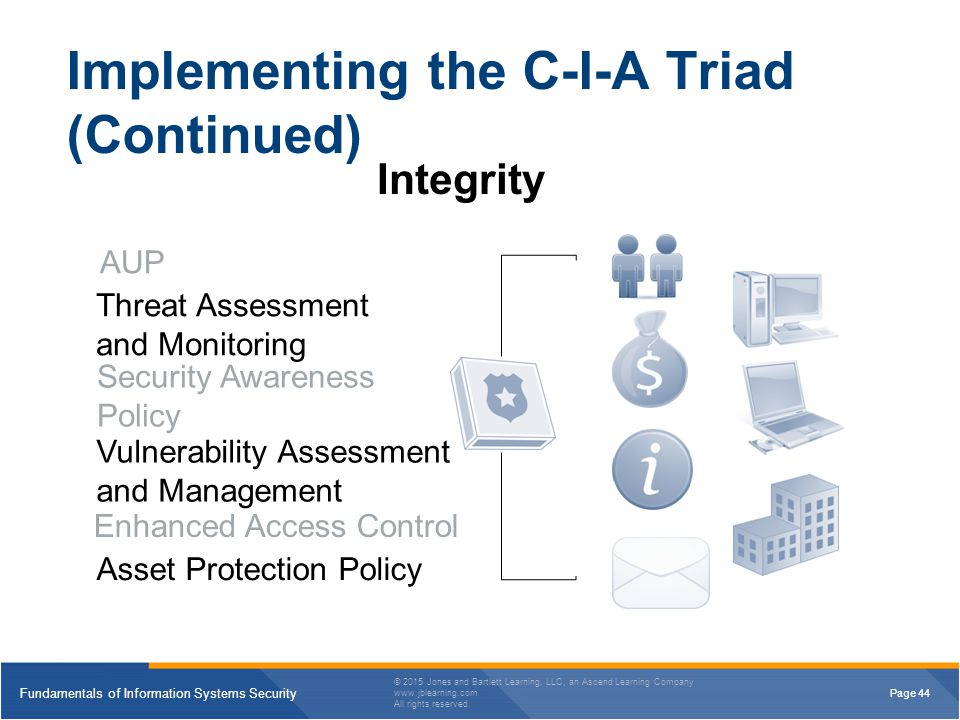 Implementing the C-I-A Triad (Continued)