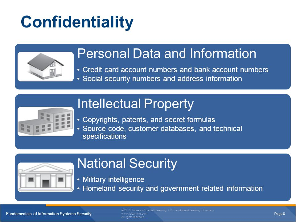 Confidentiality Personal Data and Information Intellectual Property