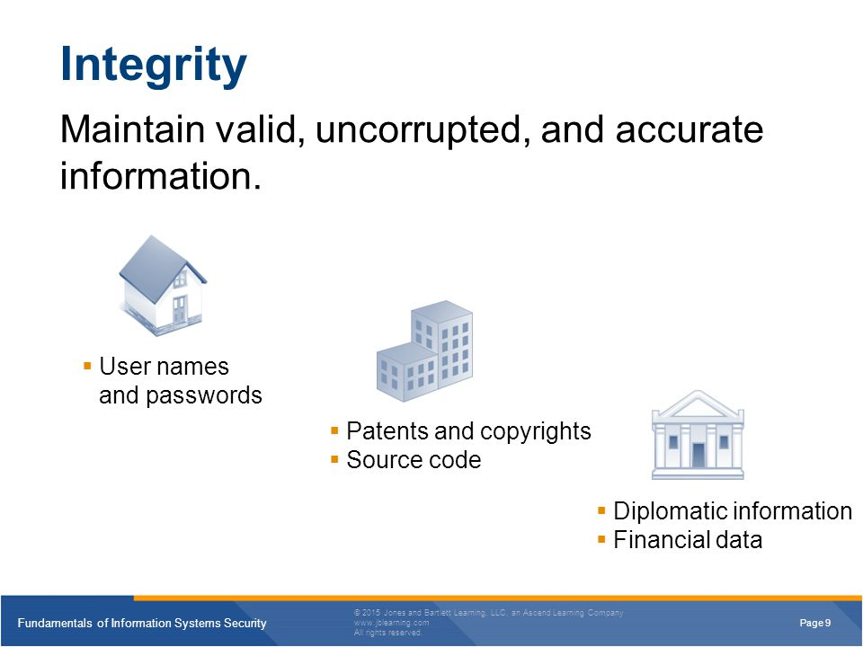 Integrity Maintain valid, uncorrupted, and accurate information.