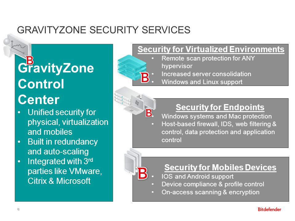 GravityZone Security Services