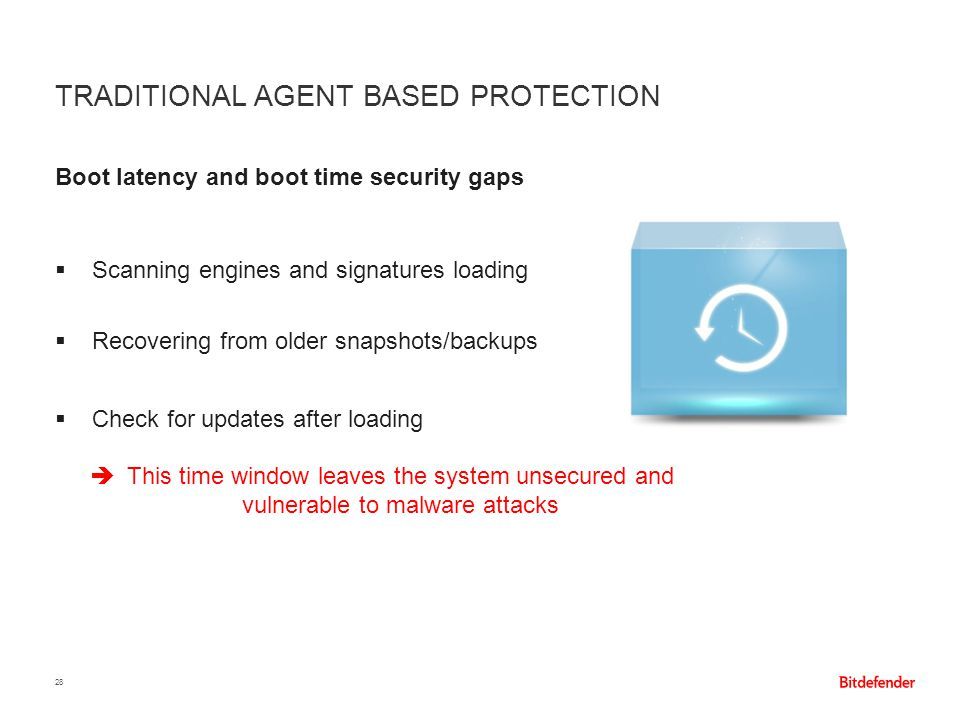 TRADITIONAL AGENT BASED PROTECTION