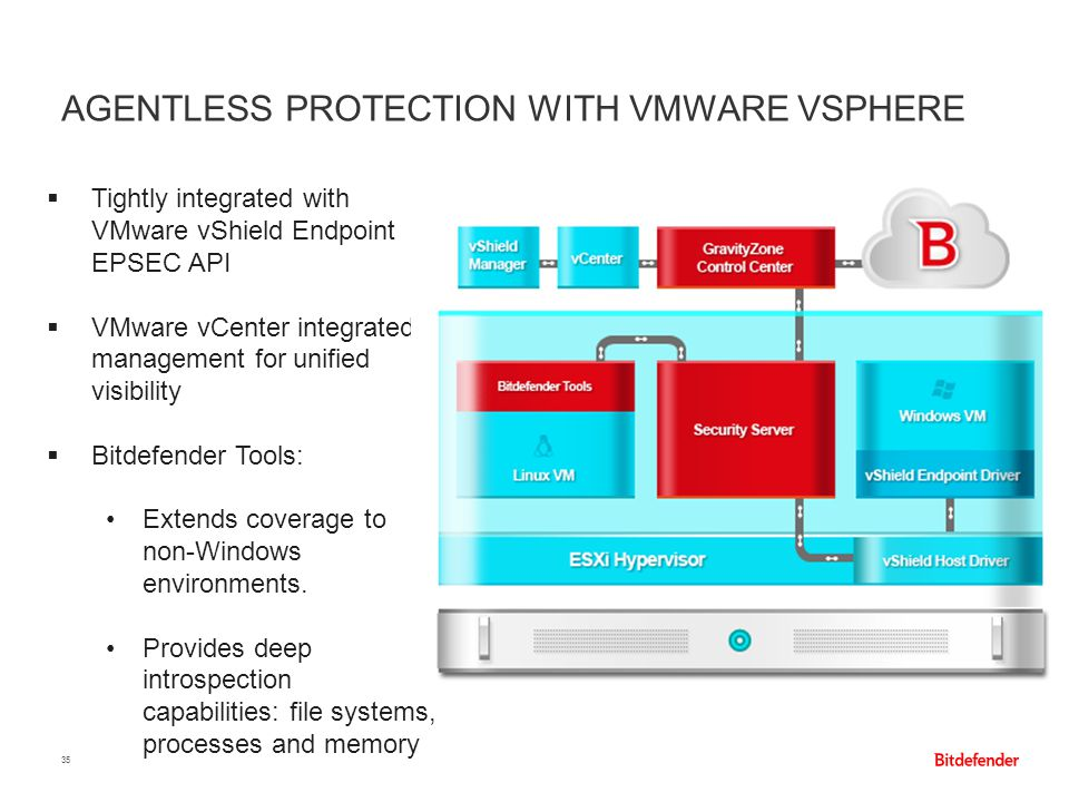 Agentless protection with VMware vSphere