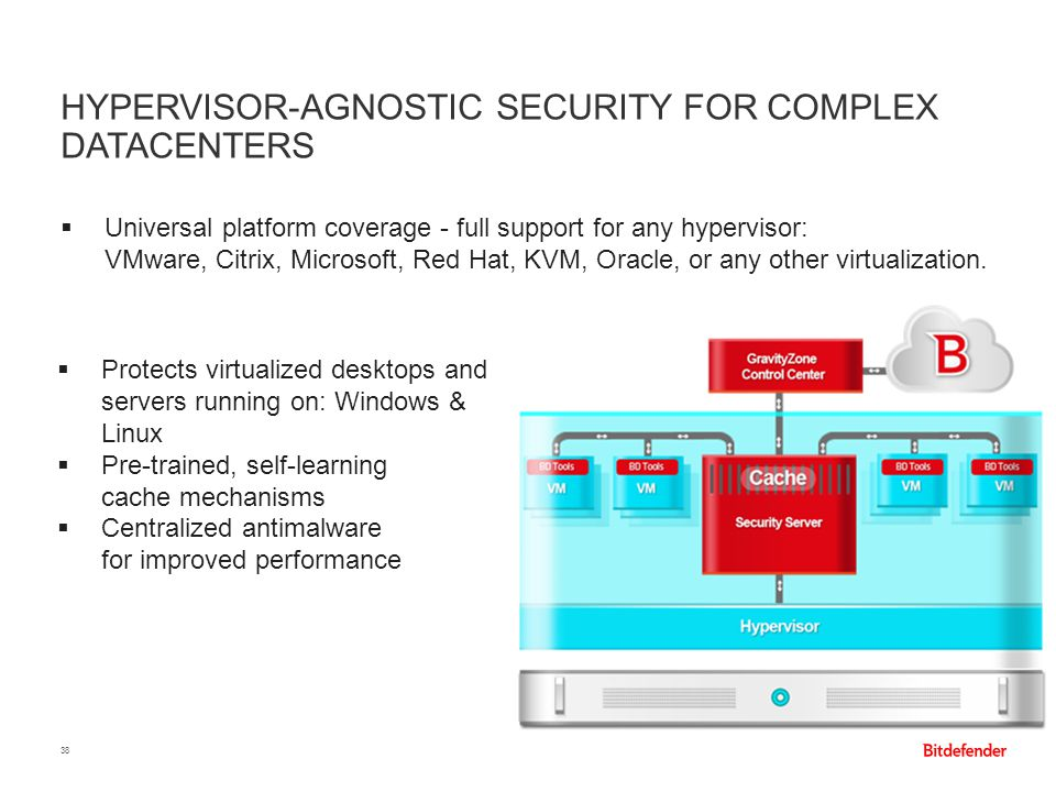 Hypervisor-agnostic security for complex datacenters
