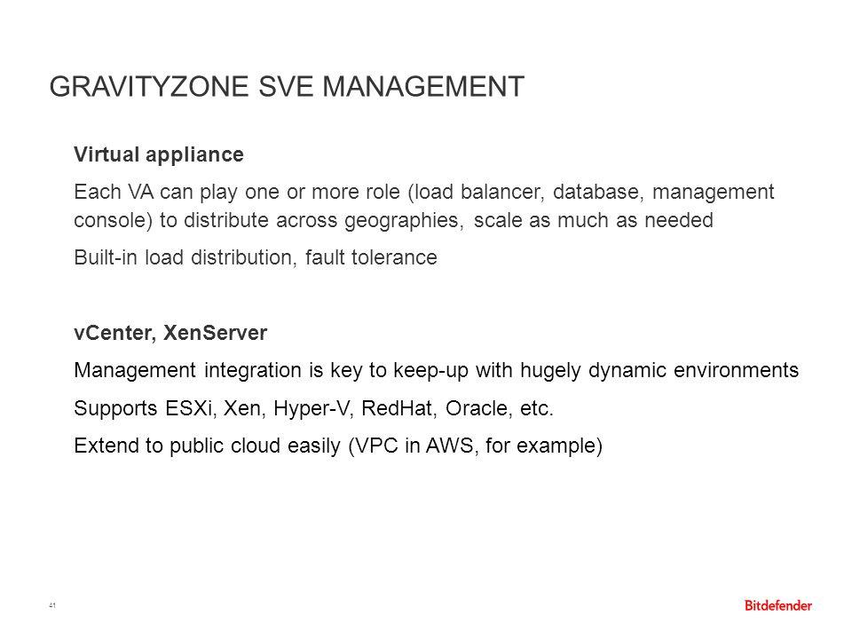 GravityZone SVE Management
