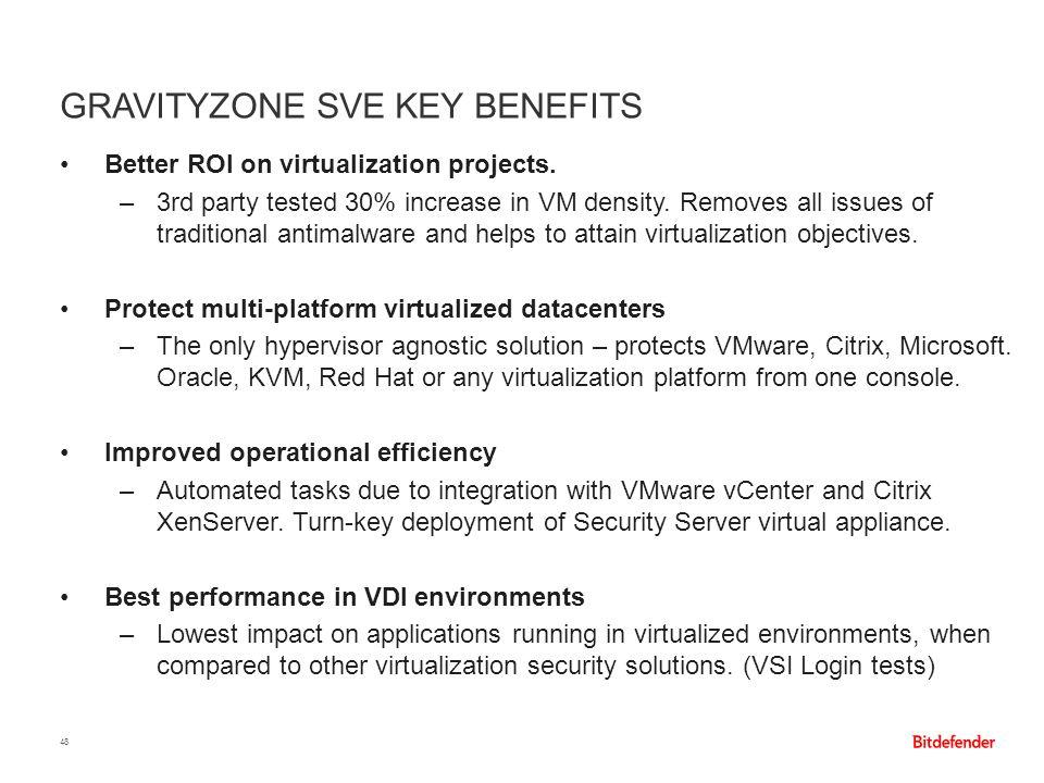 GravityZone SVE Key benefits