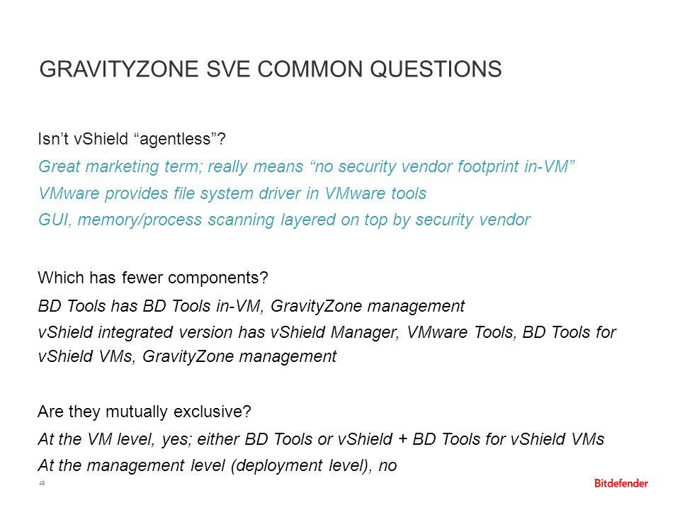 GravityZone SVE Common Questions