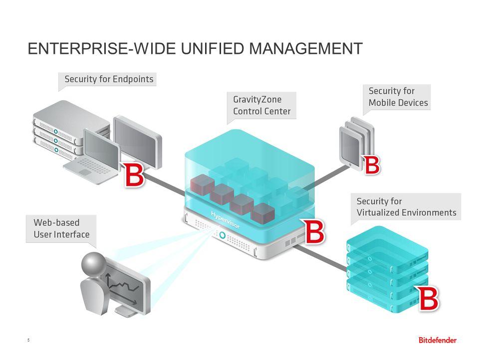 Enterprise-wide unified management